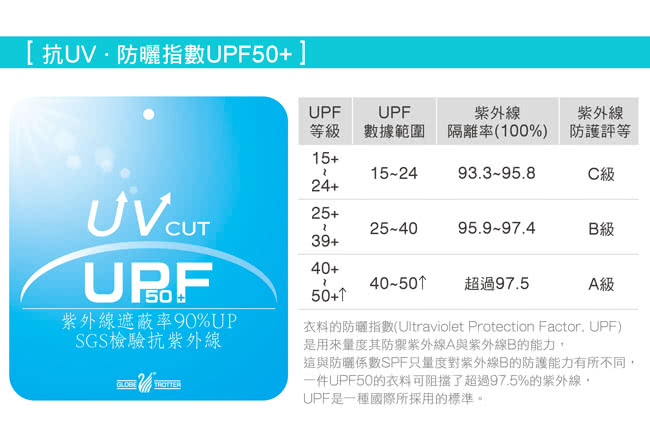 UV_information-03.jpg