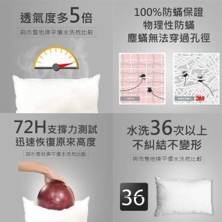 【★3M 防疫升級★可水洗寢具】新一代防蹣水洗枕-兒童型