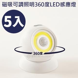 幸福媽咪360度紅外線自動感應燈/