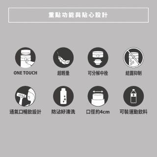 【ZOJIRUSHI 象印】超輕量OneTouch不鏽鋼真空保溫杯480ml(市松保溫杯 SM-TAE48SA)