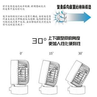 日系無印風 雙扇葉桌上式USB小風扇(USB風扇 上下仰角可調/低噪音/風力強)