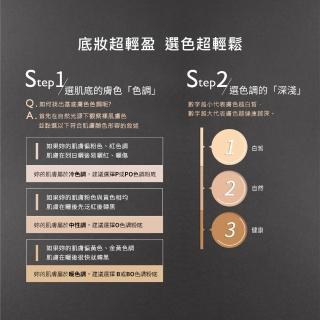 【LANCOME 蘭蔻】零粉感超持久粉底SPF38/PA+++ 30ml(14色任選)