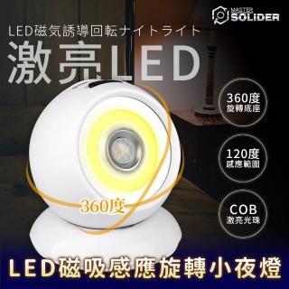 【MS】360度紅外線自動感應燈(LED極亮光珠)