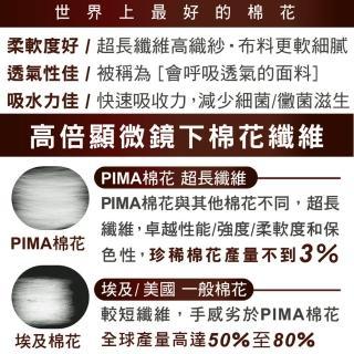 【LOHAS 樂活人生】台灣製MIT歐洲皇室珍稀92%PIMA棉60針高腰養宮+透氣抑菌保健內褲6件組(外銷歐美回饋款)
