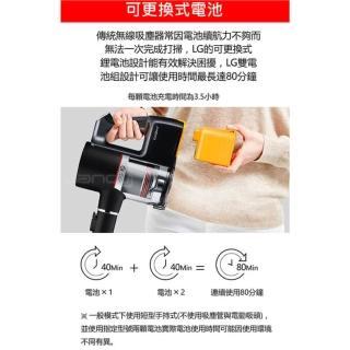 【LG樂金xmo獨家大全配】A9+快清式濕拖無線吸塵器A9PFLOOR星辰黑
