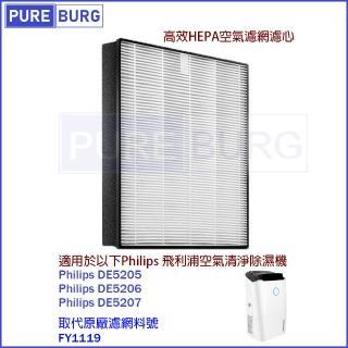 【PUREBURG】適用Philip飛利浦 DE5205 DE5206 DE5207 FY1119空氣清淨除濕機 副廠濾網