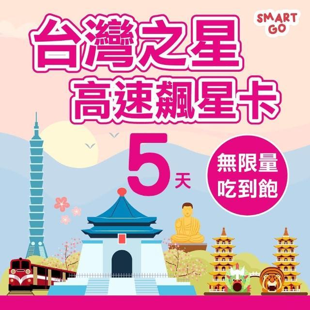 【TEL25】台灣網卡上網卡