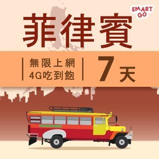 【TEL25】菲律賓網卡上網卡 7日 4G上網 吃到飽上網SIM卡(不限流量 插卡即用)
