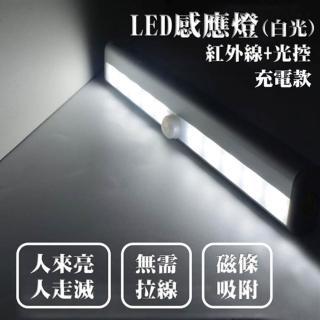 【防潮家】人體感應式LED燈