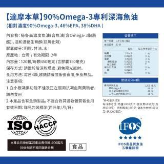 【達摩本草】90% Omega-3 專利深海魚油x3盒-120顆/盒(迷你好吞、思緒靈敏)